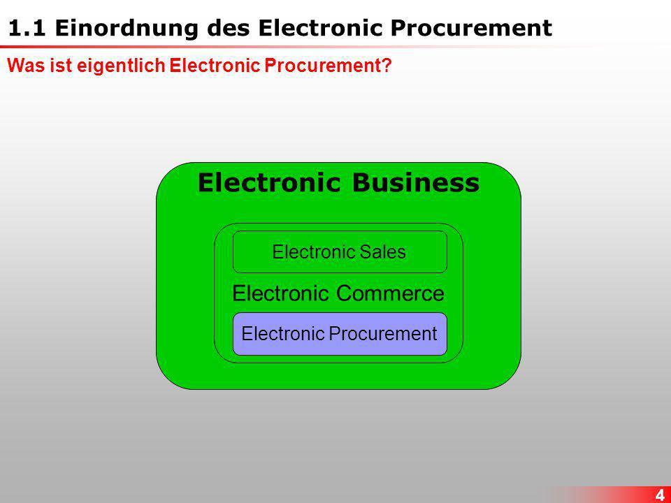 4 1.1 Einordnung des Electronic Procurement Electronic Business Electronic Commerce Electronic Sales Electronic Procurement Was ist eigentlich Electronic Procurement?