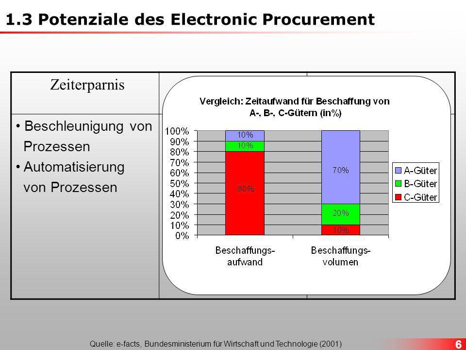 17 MetamarktKonsortium Unabhängige Dritte Privat nein ja Betreiber sind Wettbewerber Betreiber sind Marktteilnehmer Quelle: in Anlehnung an Baldi/Borgmann (2001), S.