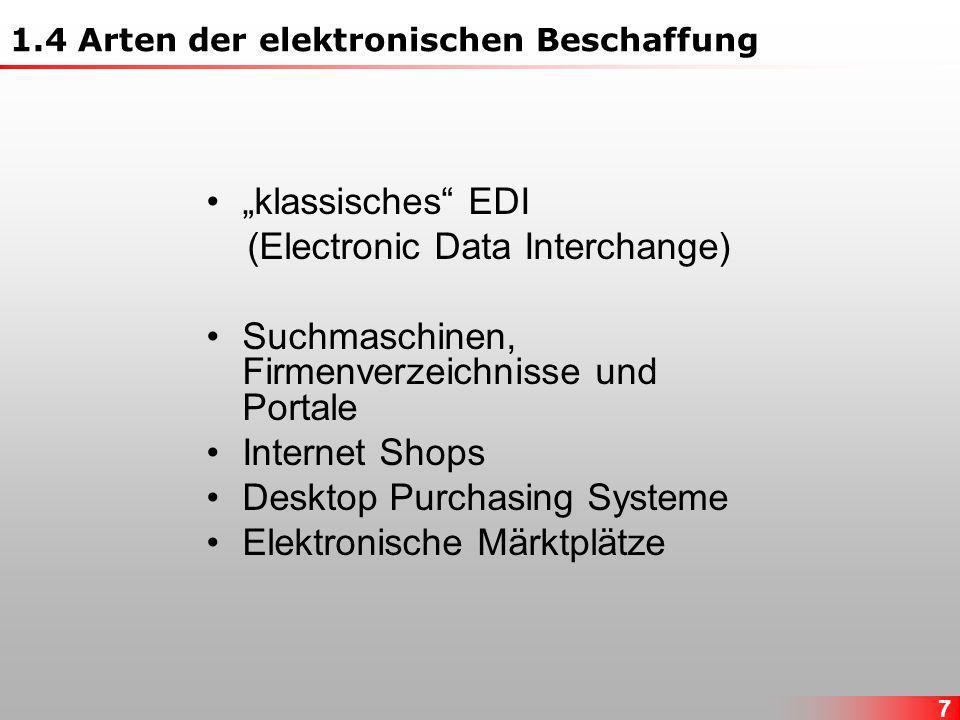 7 klassisches EDI (Electronic Data Interchange) Suchmaschinen, Firmenverzeichnisse und Portale Internet Shops Desktop Purchasing Systeme Elektronische Märktplätze 1.4 Arten der elektronischen Beschaffung