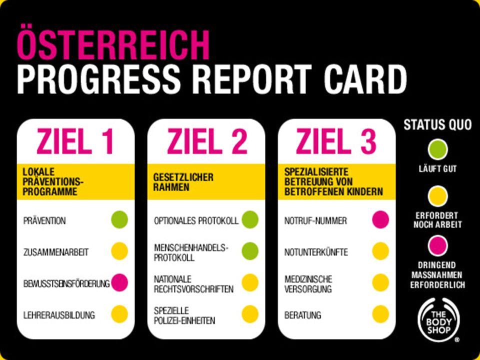 Petition – Österreich Bewusstseinsbildende Maßnahmen Einrichtung einer Hotline bzw.