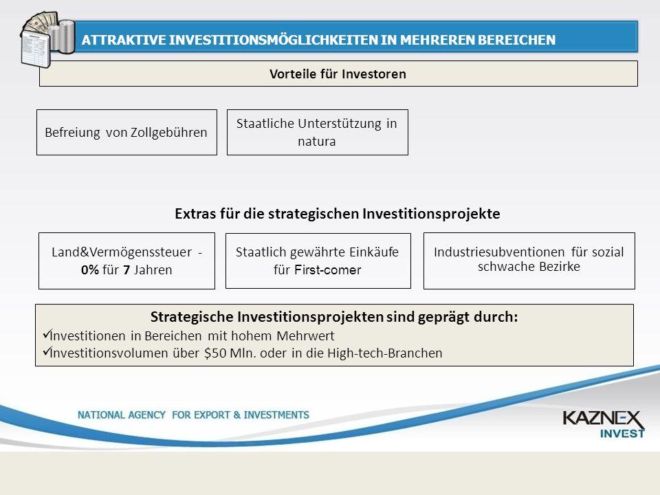 Strategische Investitionsprojekten sind geprägt durch: Investitionen in Bereichen mit hohem Mehrwert Investitionsvolumen über $50 Mln. oder in die Hig