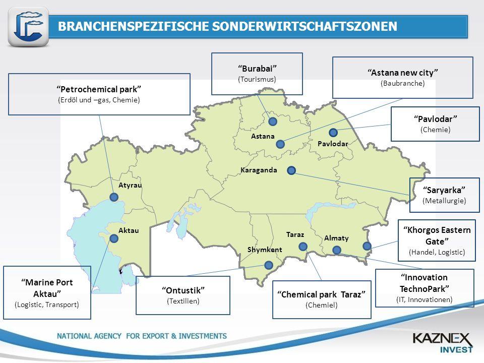 BRANCHENSPEZIFISCHE SONDERWIRTSCHAFTSZONEN Innovation TechnoPark (IT, Innovationen) Ontustik (Textilien) Khorgos Eastern Gate (Handel, Logistic) Sarya