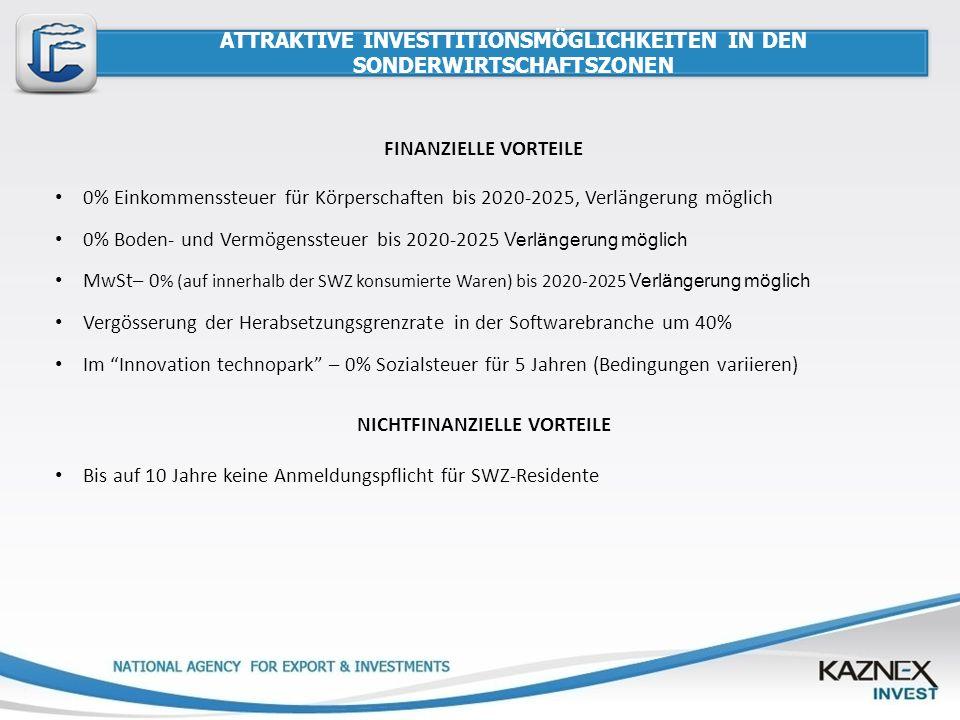 FINANZIELLE VORTEILE 0% Einkommenssteuer für Körperschaften bis 2020-2025, Verlängerung möglich 0% Boden- und Vermögenssteuer bis 2020-2025 Verlängeru