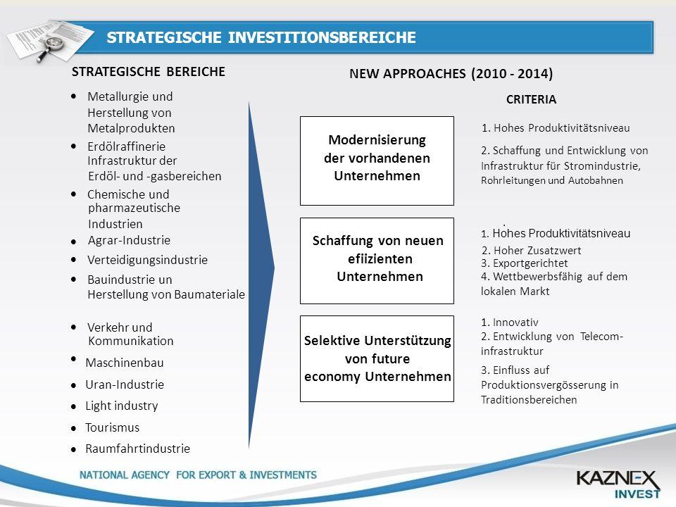 STRATEGISCHE INVESTITIONSBEREICHE STRATEGISCHE BEREICHE Modernisierung der vorhandenen Unternehmen Metallurgie und Herstellung von Metalprodukten Erdö
