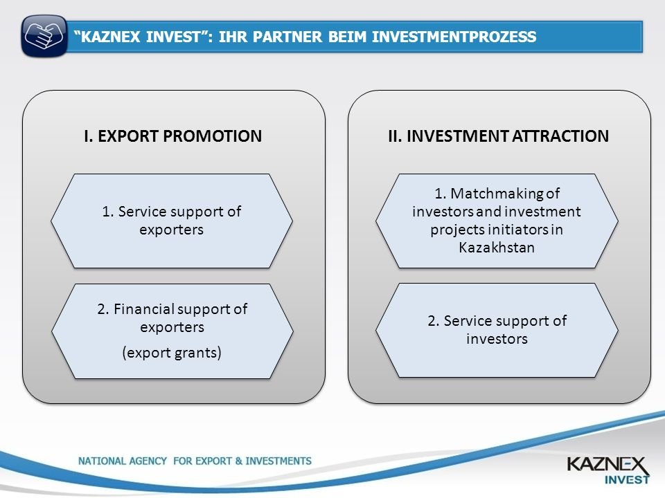 I. EXPORT PROMOTION 1. Service support of exporters 2. Financial support of exporters (export grants) II. INVESTMENT ATTRACTION 1. Matchmaking of inve