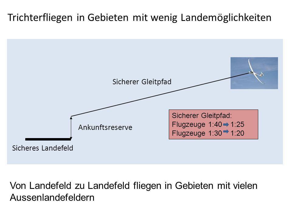 Trichterfliegen in Gebieten mit wenig Landemöglichkeiten Sicherer Gleitpfad Ankunftsreserve Sicheres Landefeld Sicherer Gleitpfad: Flugzeuge 1:40 1:25