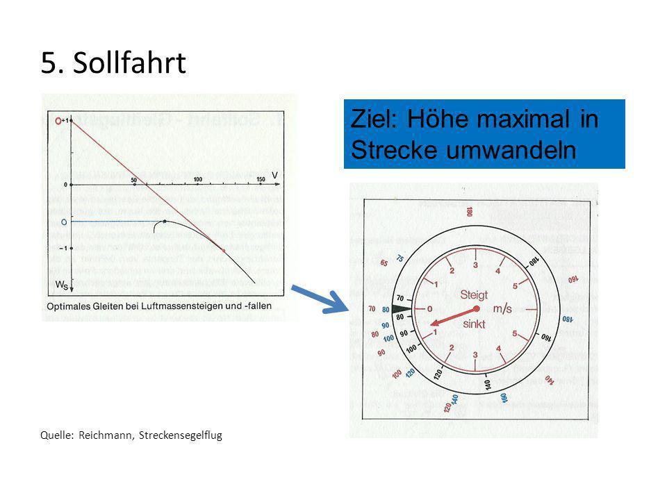 5. Sollfahrt Quelle: Reichmann, Streckensegelflug Ziel: Höhe maximal in Strecke umwandeln