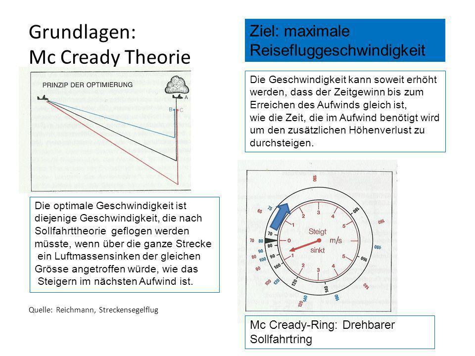 Grundlagen: Mc Cready Theorie Quelle: Reichmann, Streckensegelflug Ziel: maximale Reisefluggeschwindigkeit Die Geschwindigkeit kann soweit erhöht werden, dass der Zeitgewinn bis zum Erreichen des Aufwinds gleich ist, wie die Zeit, die im Aufwind benötigt wird um den zusätzlichen Höhenverlust zu durchsteigen.