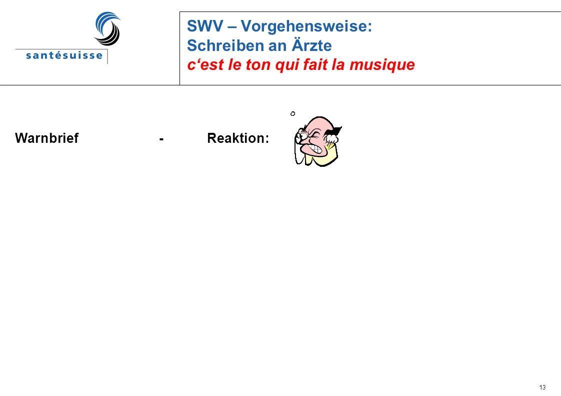 13 SWV – Vorgehensweise: Schreiben an Ärzte cest le ton qui fait la musique Warnbrief-Reaktion: