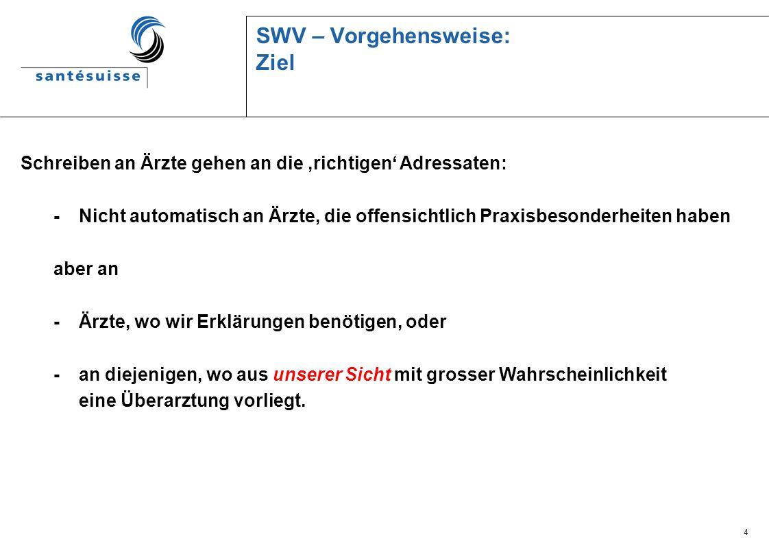 5 SWV – Vorgehensweise: 1.
