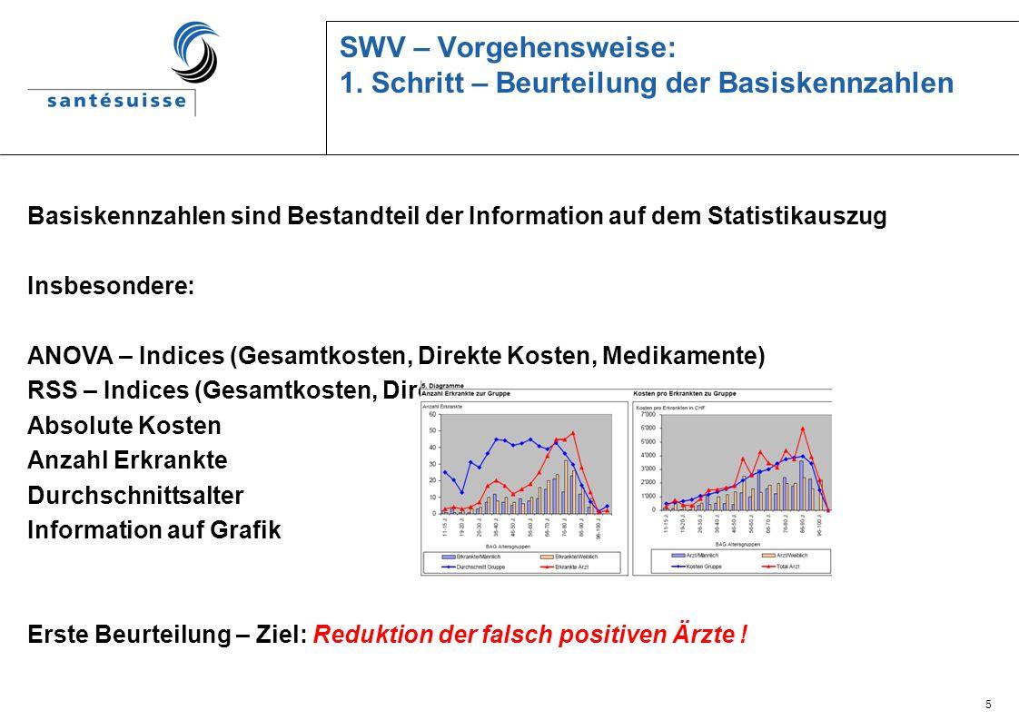 5 SWV – Vorgehensweise: 1. Schritt – Beurteilung der Basiskennzahlen Basiskennzahlen sind Bestandteil der Information auf dem Statistikauszug Insbeson