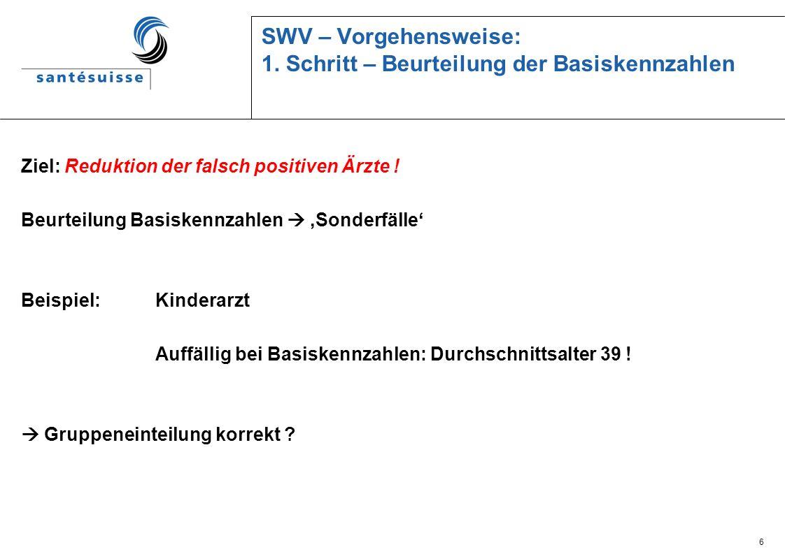 7 SWV – Vorgehensweise: 2.