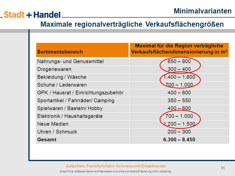 Gutachten Frankfurt-Hahn Schwerpunkt Einzelhandel Diese Folie ist Bestandteil einer Präsentation und ohne mündliche Erläuterung nicht vollständig. 11