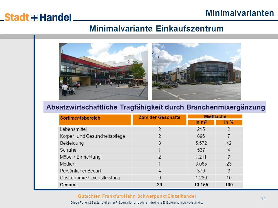 Gutachten Frankfurt-Hahn Schwerpunkt Einzelhandel Diese Folie ist Bestandteil einer Präsentation und ohne mündliche Erläuterung nicht vollständig. 14