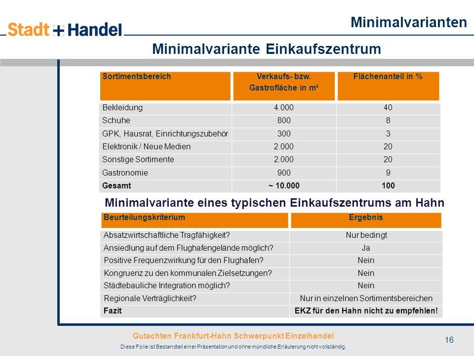 Gutachten Frankfurt-Hahn Schwerpunkt Einzelhandel Diese Folie ist Bestandteil einer Präsentation und ohne mündliche Erläuterung nicht vollständig. 16