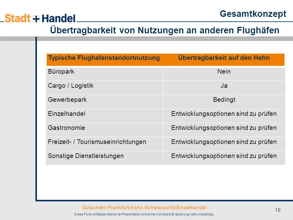 Gutachten Frankfurt-Hahn Schwerpunkt Einzelhandel Diese Folie ist Bestandteil einer Präsentation und ohne mündliche Erläuterung nicht vollständig. 19