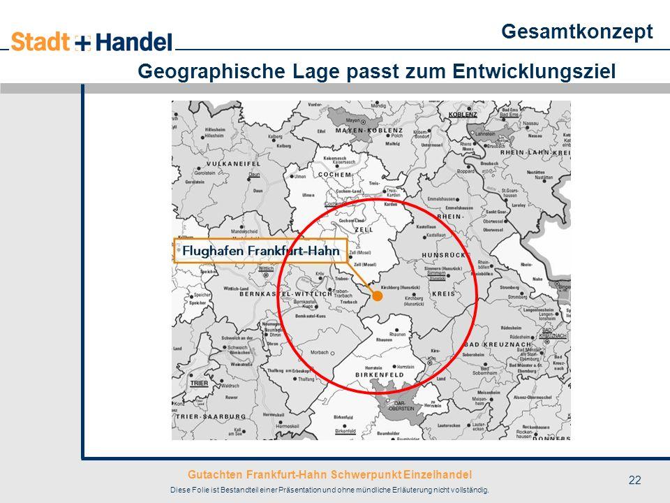Gutachten Frankfurt-Hahn Schwerpunkt Einzelhandel Diese Folie ist Bestandteil einer Präsentation und ohne mündliche Erläuterung nicht vollständig. 22