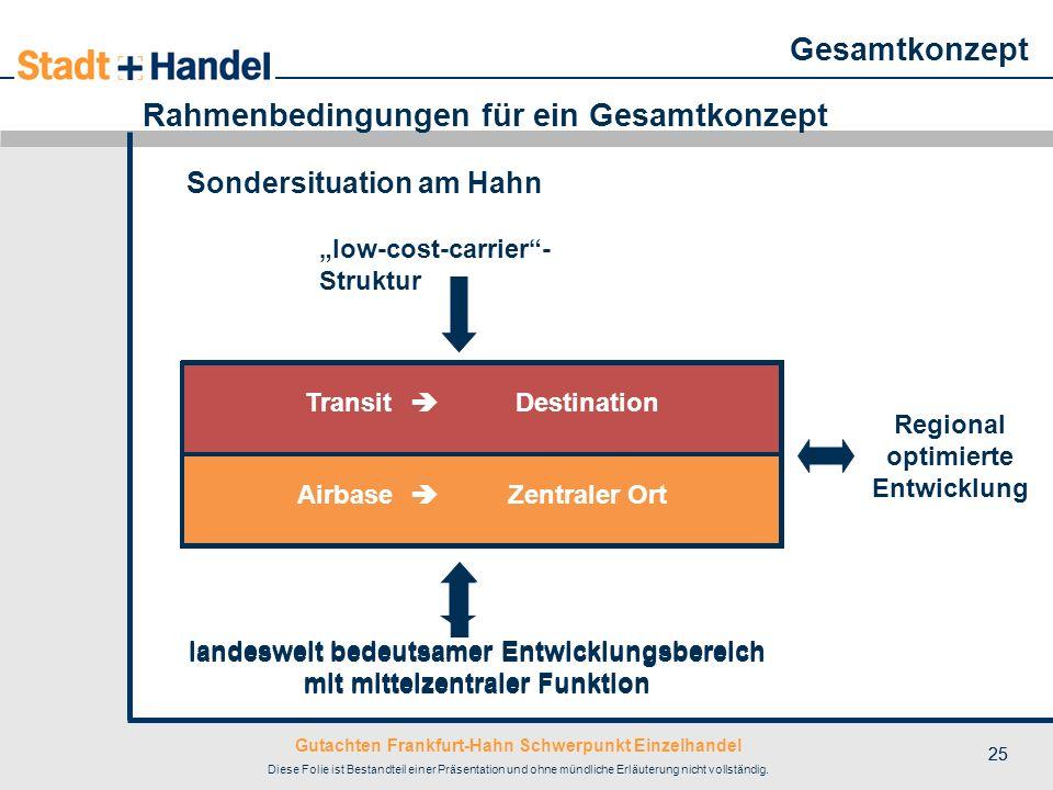 Gutachten Frankfurt-Hahn Schwerpunkt Einzelhandel Diese Folie ist Bestandteil einer Präsentation und ohne mündliche Erläuterung nicht vollständig. 25