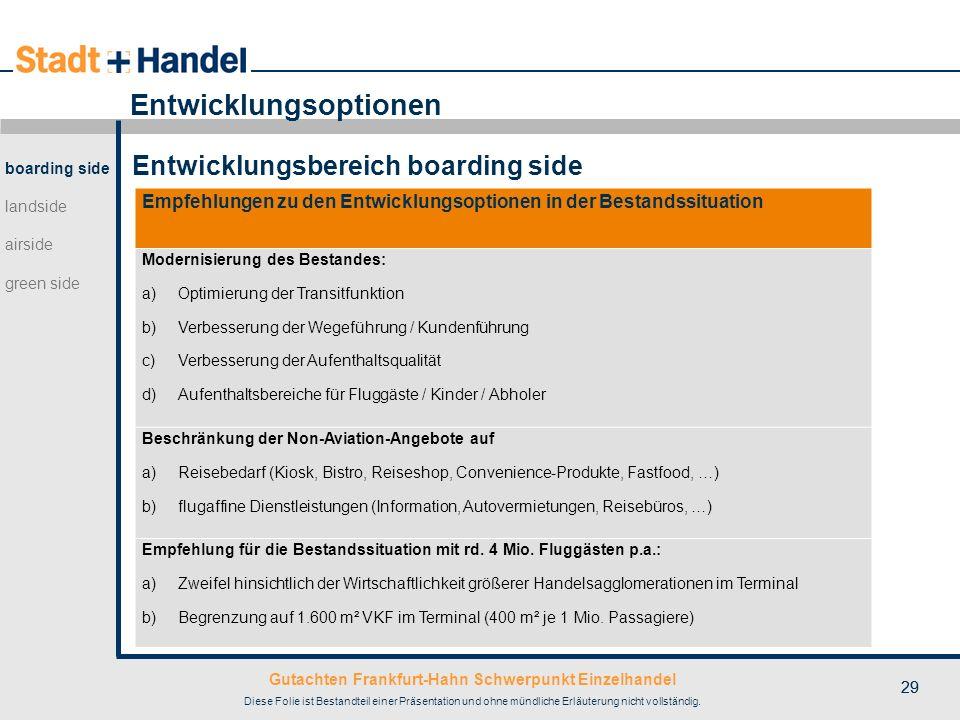 Gutachten Frankfurt-Hahn Schwerpunkt Einzelhandel Diese Folie ist Bestandteil einer Präsentation und ohne mündliche Erläuterung nicht vollständig. 29