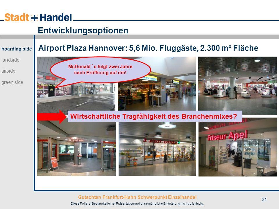 Gutachten Frankfurt-Hahn Schwerpunkt Einzelhandel Diese Folie ist Bestandteil einer Präsentation und ohne mündliche Erläuterung nicht vollständig. 31
