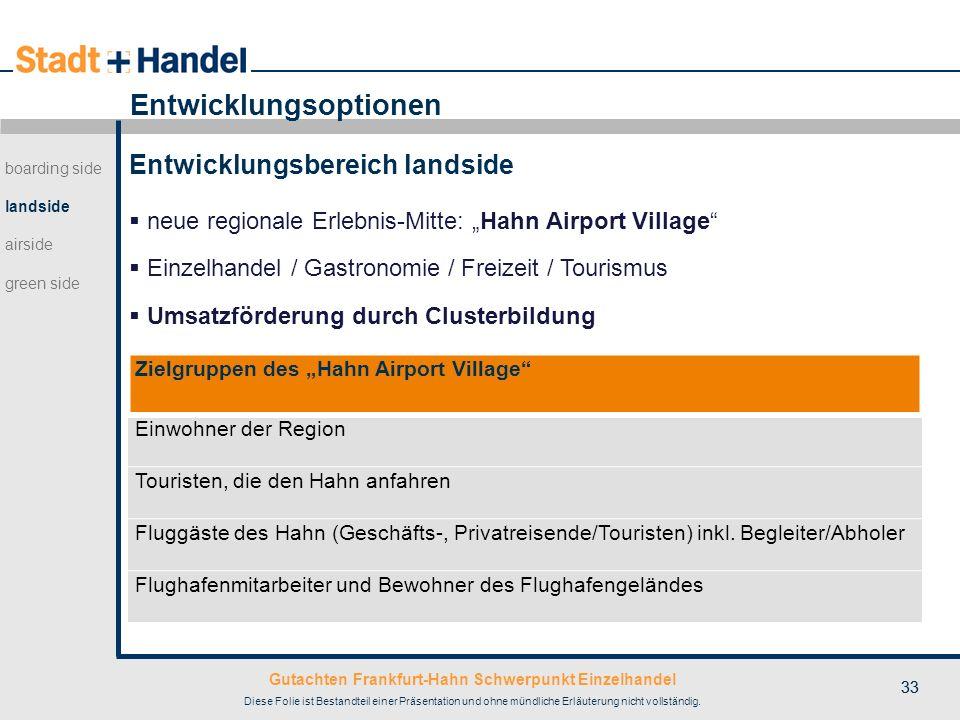 Gutachten Frankfurt-Hahn Schwerpunkt Einzelhandel Diese Folie ist Bestandteil einer Präsentation und ohne mündliche Erläuterung nicht vollständig. 33