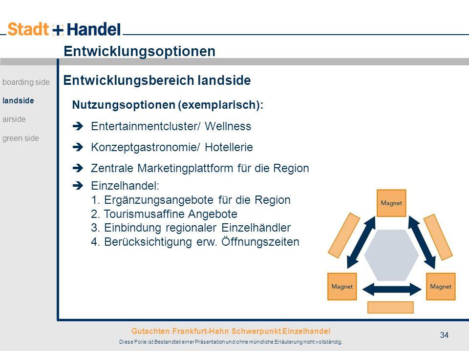 Gutachten Frankfurt-Hahn Schwerpunkt Einzelhandel Diese Folie ist Bestandteil einer Präsentation und ohne mündliche Erläuterung nicht vollständig. 34