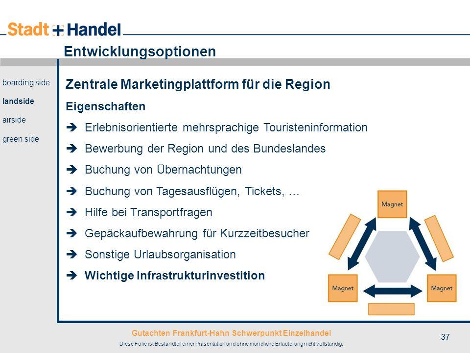 Gutachten Frankfurt-Hahn Schwerpunkt Einzelhandel Diese Folie ist Bestandteil einer Präsentation und ohne mündliche Erläuterung nicht vollständig. 37