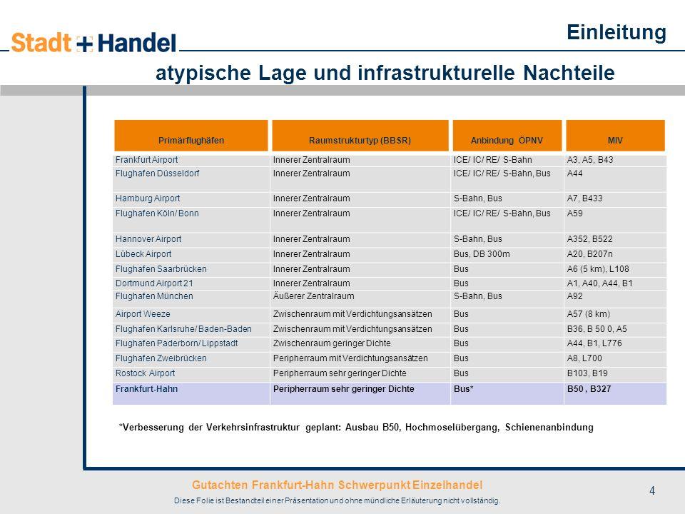 Gutachten Frankfurt-Hahn Schwerpunkt Einzelhandel Diese Folie ist Bestandteil einer Präsentation und ohne mündliche Erläuterung nicht vollständig. 4 a