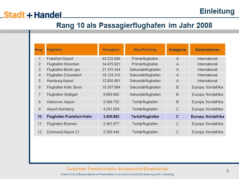Gutachten Frankfurt-Hahn Schwerpunkt Einzelhandel Diese Folie ist Bestandteil einer Präsentation und ohne mündliche Erläuterung nicht vollständig.