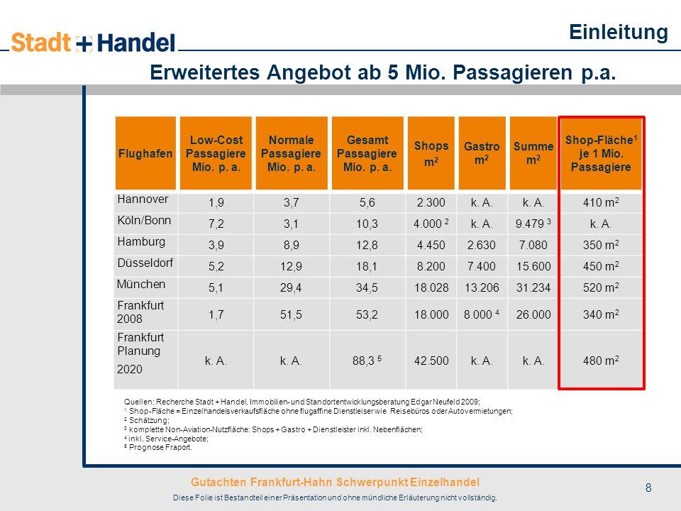 Gutachten Frankfurt-Hahn Schwerpunkt Einzelhandel Diese Folie ist Bestandteil einer Präsentation und ohne mündliche Erläuterung nicht vollständig. 8 E