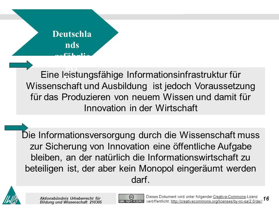 16 Dieses Dokument wird unter folgender Creative-Commons-LizenzCreative-Commons veröffentlicht: http://creativecommons.org/licenses/by-nc-sa/2.0/de//http://creativecommons.org/licenses/by-nc-sa/2.0/de// Aktionsbündnis Urheberrecht für Bildung und Wissenschaft 210305 Eine leistungsfähige Informationsinfrastruktur für Wissenschaft und Ausbildung ist jedoch Voraussetzung für das Produzieren von neuem Wissen und damit für Innovation in der Wirtschaft Deutschla nds gefährlic her Weg Die Informationsversorgung durch die Wissenschaft muss zur Sicherung von Innovation eine öffentliche Aufgabe bleiben, an der natürlich die Informationswirtschaft zu beteiligen ist, der aber kein Monopol eingeräumt werden darf.