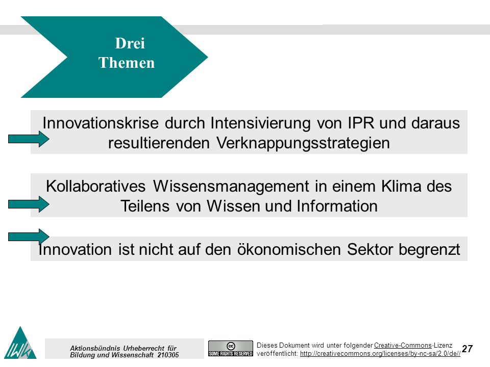 27 Dieses Dokument wird unter folgender Creative-Commons-LizenzCreative-Commons veröffentlicht: http://creativecommons.org/licenses/by-nc-sa/2.0/de//http://creativecommons.org/licenses/by-nc-sa/2.0/de// Aktionsbündnis Urheberrecht für Bildung und Wissenschaft 210305 Innovationskrise durch Intensivierung von IPR und daraus resultierenden Verknappungsstrategien Drei Themen Kollaboratives Wissensmanagement in einem Klima des Teilens von Wissen und Information Innovation ist nicht auf den ökonomischen Sektor begrenzt