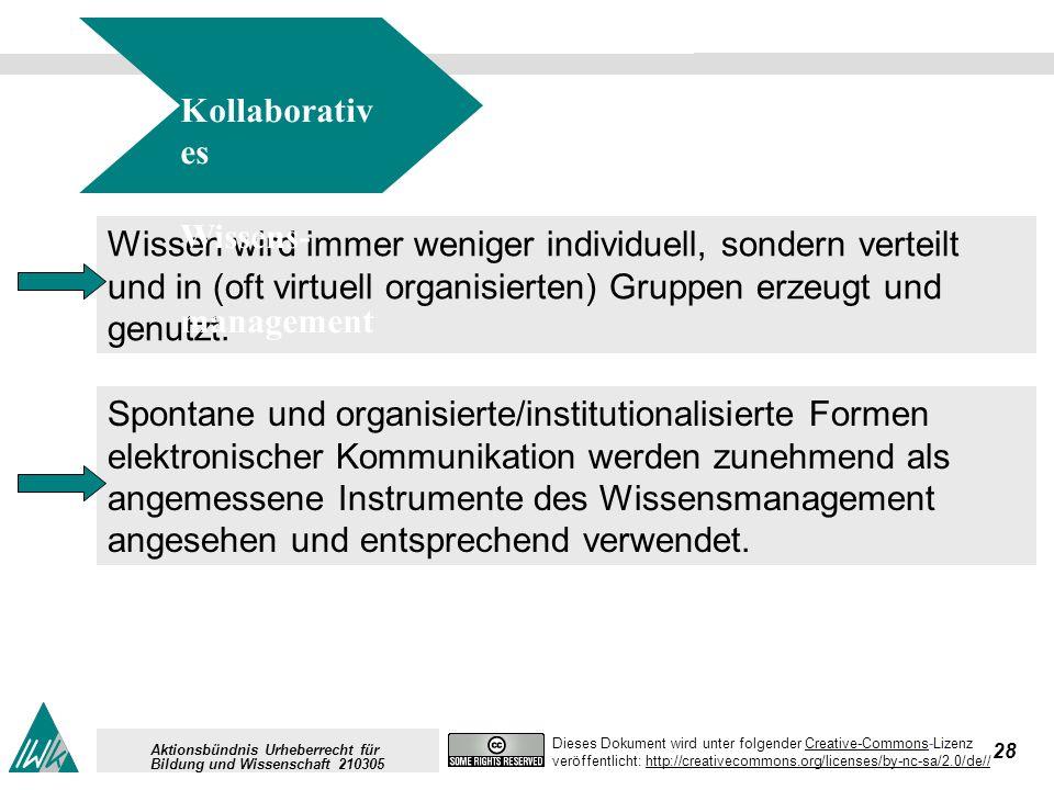 28 Dieses Dokument wird unter folgender Creative-Commons-LizenzCreative-Commons veröffentlicht: http://creativecommons.org/licenses/by-nc-sa/2.0/de//http://creativecommons.org/licenses/by-nc-sa/2.0/de// Aktionsbündnis Urheberrecht für Bildung und Wissenschaft 210305 Wissen wird immer weniger individuell, sondern verteilt und in (oft virtuell organisierten) Gruppen erzeugt und genutzt.