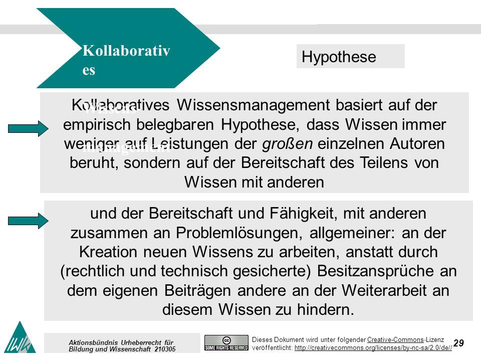 29 Dieses Dokument wird unter folgender Creative-Commons-LizenzCreative-Commons veröffentlicht: http://creativecommons.org/licenses/by-nc-sa/2.0/de//http://creativecommons.org/licenses/by-nc-sa/2.0/de// Aktionsbündnis Urheberrecht für Bildung und Wissenschaft 210305 Kollaboratives Wissensmanagement basiert auf der empirisch belegbaren Hypothese, dass Wissen immer weniger auf Leistungen der großen einzelnen Autoren beruht, sondern auf der Bereitschaft des Teilens von Wissen mit anderen Kollaborativ es Wissens- management Hypothese und der Bereitschaft und Fähigkeit, mit anderen zusammen an Problemlösungen, allgemeiner: an der Kreation neuen Wissens zu arbeiten, anstatt durch (rechtlich und technisch gesicherte) Besitzansprüche an dem eigenen Beiträgen andere an der Weiterarbeit an diesem Wissen zu hindern.