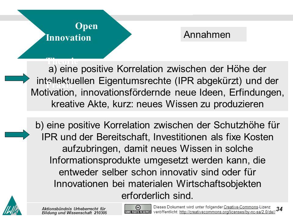 34 Dieses Dokument wird unter folgender Creative-Commons-LizenzCreative-Commons veröffentlicht: http://creativecommons.org/licenses/by-nc-sa/2.0/de//http://creativecommons.org/licenses/by-nc-sa/2.0/de// Aktionsbündnis Urheberrecht für Bildung und Wissenschaft 210305 a) eine positive Korrelation zwischen der Höhe der intellektuellen Eigentumsrechte (IPR abgekürzt) und der Motivation, innovationsfördernde neue Ideen, Erfindungen, kreative Akte, kurz: neues Wissen zu produzieren Annahmen b) eine positive Korrelation zwischen der Schutzhöhe für IPR und der Bereitschaft, Investitionen als fixe Kosten aufzubringen, damit neues Wissen in solche Informationsprodukte umgesetzt werden kann, die entweder selber schon innovativ sind oder für Innovationen bei materialen Wirtschaftsobjekten erforderlich sind.