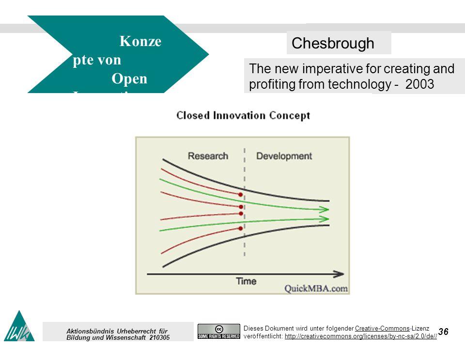 36 Dieses Dokument wird unter folgender Creative-Commons-LizenzCreative-Commons veröffentlicht: http://creativecommons.org/licenses/by-nc-sa/2.0/de//http://creativecommons.org/licenses/by-nc-sa/2.0/de// Aktionsbündnis Urheberrecht für Bildung und Wissenschaft 210305 Chesbrough Konze pte von Open Innovation The new imperative for creating and profiting from technology - 2003
