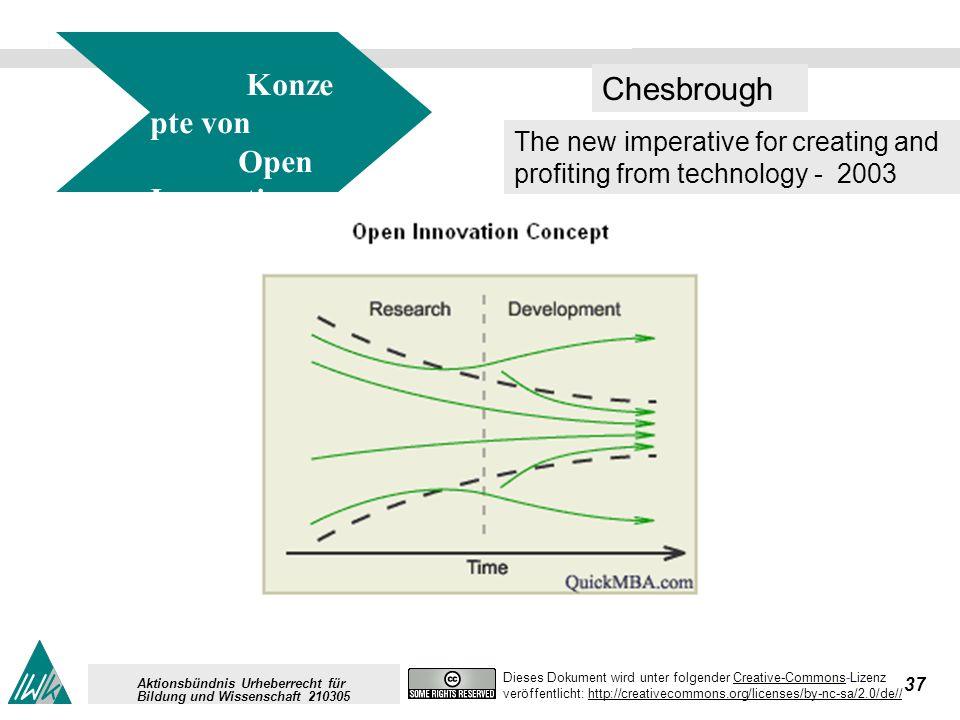 37 Dieses Dokument wird unter folgender Creative-Commons-LizenzCreative-Commons veröffentlicht: http://creativecommons.org/licenses/by-nc-sa/2.0/de//http://creativecommons.org/licenses/by-nc-sa/2.0/de// Aktionsbündnis Urheberrecht für Bildung und Wissenschaft 210305 Chesbrough Konze pte von Open Innovation The new imperative for creating and profiting from technology - 2003