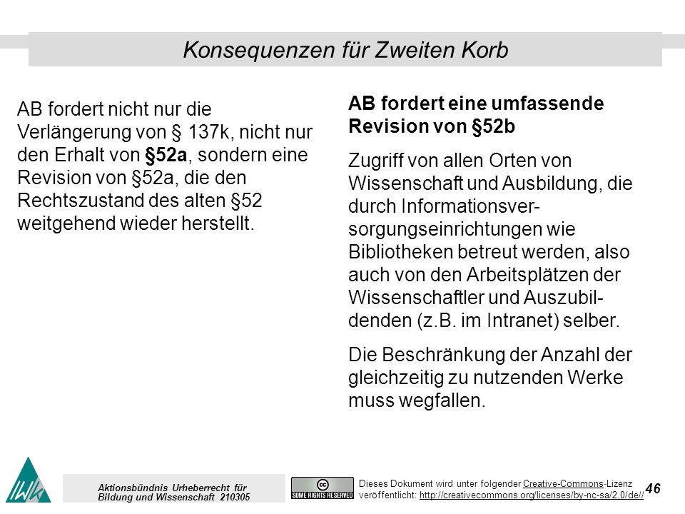 46 Dieses Dokument wird unter folgender Creative-Commons-LizenzCreative-Commons veröffentlicht: http://creativecommons.org/licenses/by-nc-sa/2.0/de//http://creativecommons.org/licenses/by-nc-sa/2.0/de// Aktionsbündnis Urheberrecht für Bildung und Wissenschaft 210305 Konsequenzen für Zweiten Korb AB fordert nicht nur die Verlängerung von § 137k, nicht nur den Erhalt von §52a, sondern eine Revision von §52a, die den Rechtszustand des alten §52 weitgehend wieder herstellt.