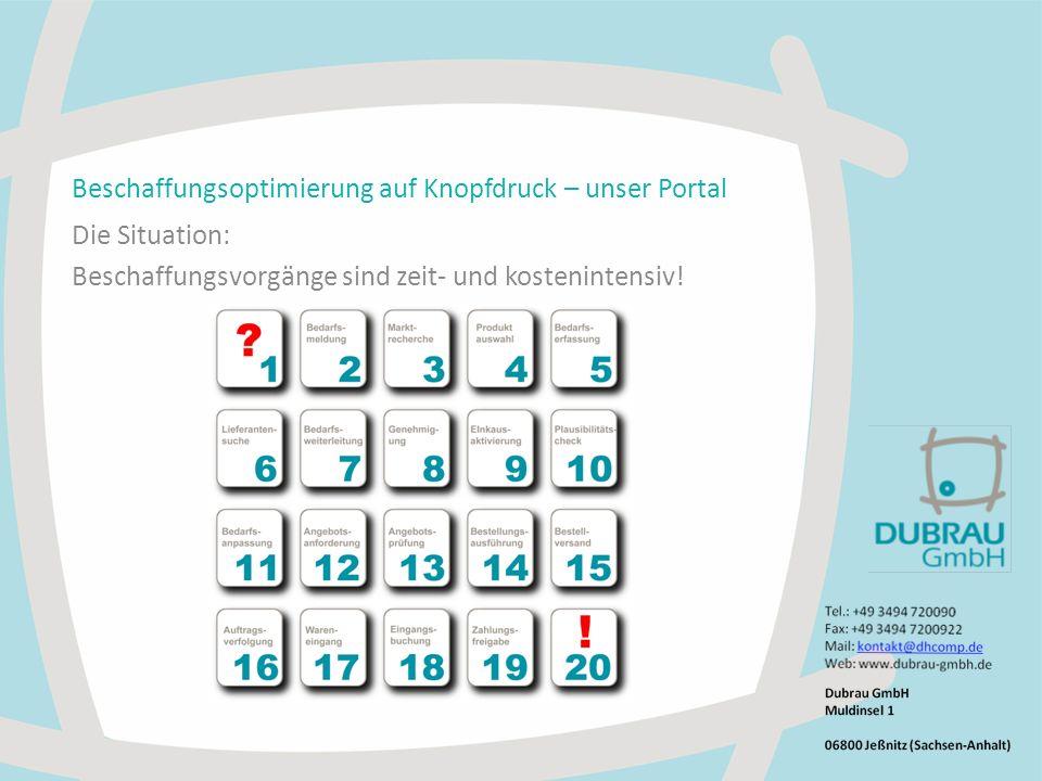 Beschaffungsoptimierung auf Knopfdruck – unser Portal Die Situation: Beschaffungsvorgänge sind zeit- und kostenintensiv!