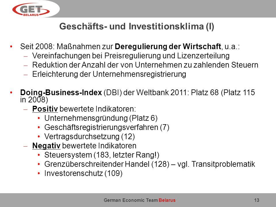 German Economic Team Belarus Geschäfts- und Investitionsklima (I) Seit 2008: Maßnahmen zur Deregulierung der Wirtschaft, u.a.: Vereinfachungen bei Pre