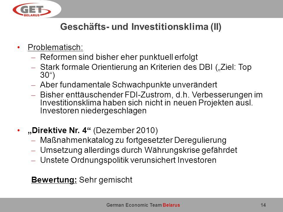 German Economic Team Belarus Geschäfts- und Investitionsklima (II) Problematisch: – Reformen sind bisher eher punktuell erfolgt – Stark formale Orient