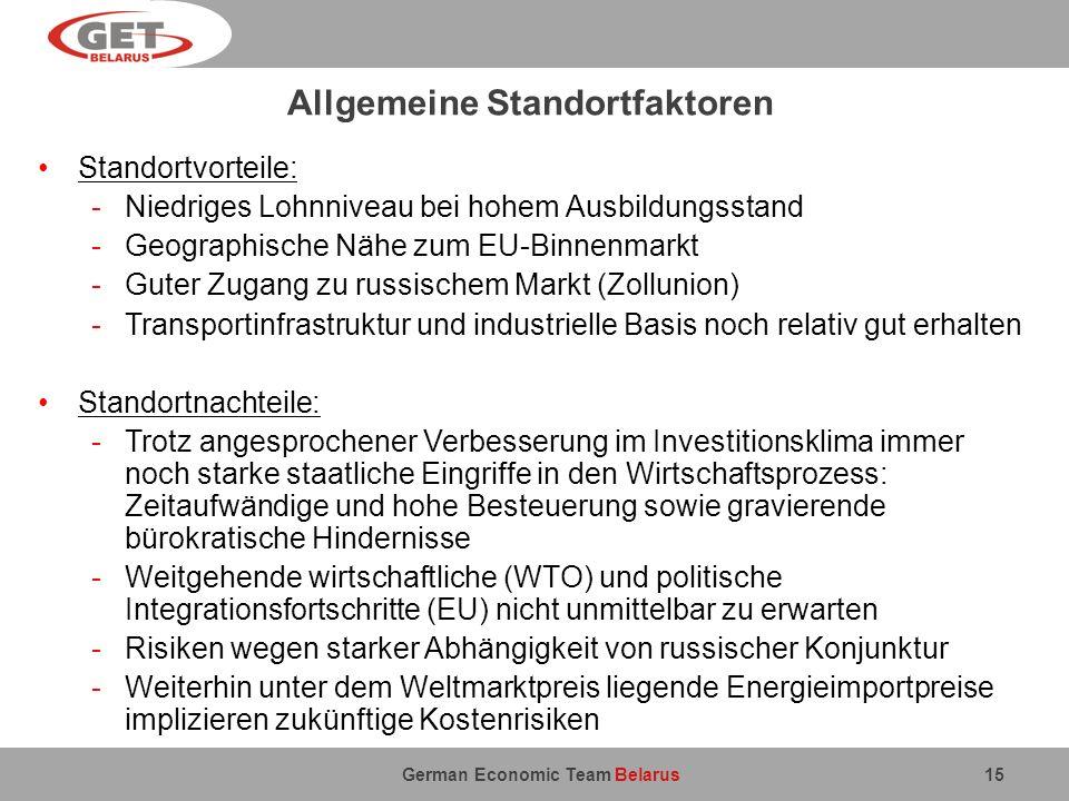 German Economic Team Belarus Allgemeine Standortfaktoren Standortvorteile: -Niedriges Lohnniveau bei hohem Ausbildungsstand -Geographische Nähe zum EU