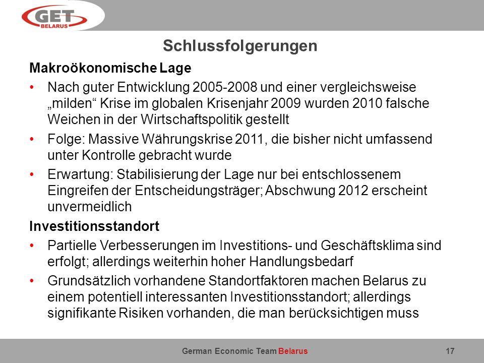 German Economic Team Belarus Schlussfolgerungen Makroökonomische Lage Nach guter Entwicklung 2005-2008 und einer vergleichsweise milden Krise im globa
