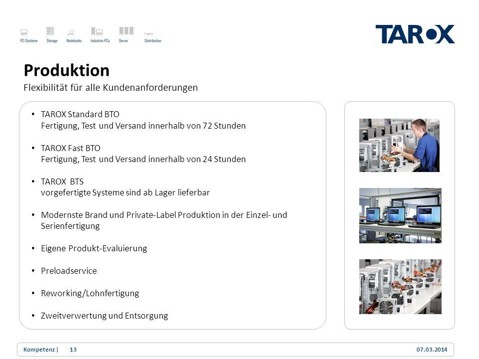 Trend Line TAROX Standard BTO Fertigung, Test und Versand innerhalb von 72 Stunden TAROX Fast BTO Fertigung, Test und Versand innerhalb von 24 Stunden