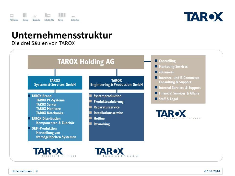 Trend Line Unternehmensstruktur Die drei Säulen von TAROX 07.03.2014Unternehmen  4