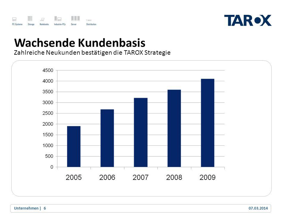 Trend Line Wachsende Kundenbasis Zahlreiche Neukunden bestätigen die TAROX Strategie 07.03.2014Unternehmen  6