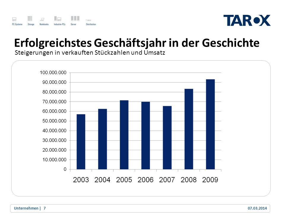 Trend Line TAROX Geschäftsmodell Komplettanbieter durch Kombination von Eigenmarke und Distribution 07.03.2014Unternehmen |8 Hersteller TAROXTAROX PREMIUM DISTRIBUTION TAROX ist Premium Distributor für Netzwerkkomponenten Telekommunikationsprodukte TAROX ist führender Hersteller von TAROX Serversystemen TAROX PC Systemen TAROX Notebooks