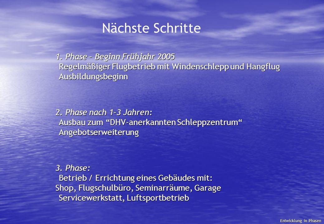 Nächste Schritte 1. Phase – Beginn Frühjahr 2005 Regelmäßiger Flugbetrieb mit Windenschlepp und Hangflug Ausbildungsbeginn 2. Phase nach 1-3 Jahren: A