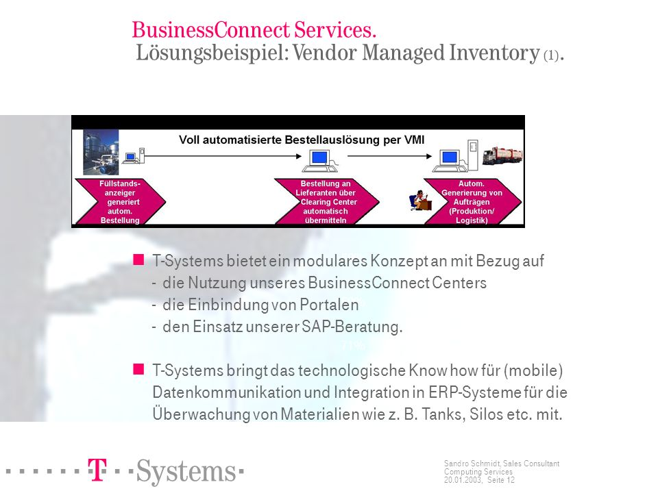 ======! §==Systems= Sandro Schmidt, Sales Consultant Computing Services 20.01.2003, Seite 12 BusinessConnect Services.