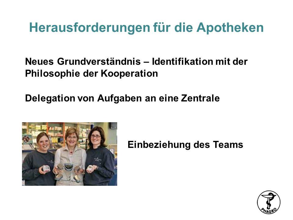 Herausforderungen für die Apotheken Neues Grundverständnis – Identifikation mit der Philosophie der Kooperation Einbeziehung des Teams Delegation von